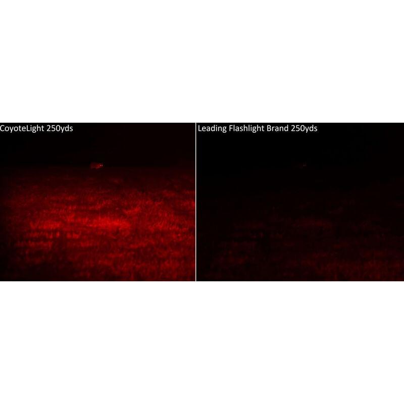 HME CL1 Predator Light, Red LED