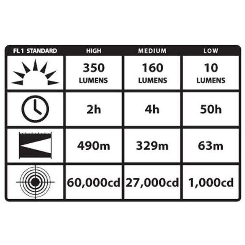 Streamlight SL-20LP LED Flashlight 350 Lumen Rechargeable Nylon Polymer Yellow
