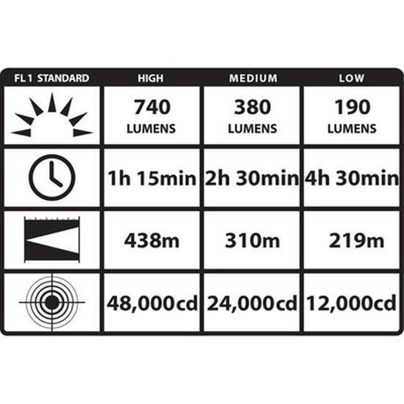 Streamlight Stinger LED HD Flashlight C4 LED 740 Lumens AC/DC Charger Black 75863