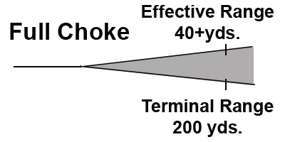 Choke Tubes Explained | Cheaper Than Dirt
